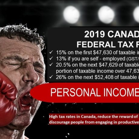 2019 Canadian Federal Tax Rates